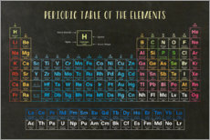 Stampa su legno  Periodic Table