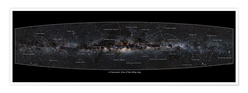 Poster Premium Milky Way, labeled (english)