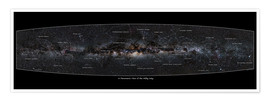 Poster Premium  Milky Way, labeled (english) - Jan Hattenbach