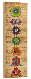 Legno  Elements of Chakras Yoga Poster - Sharma Satyakam