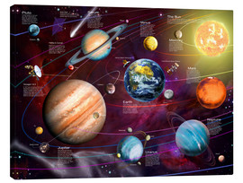 Stampa su tela  Our solar system - English - Garry Walton