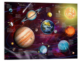 Stampa su schiuma dura  Our solar system - English - Garry Walton