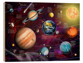 Stampa su legno  Our solar system - English - Garry Walton
