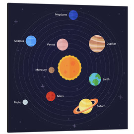 Alluminio Dibond  The Solar System - Kidz Collection