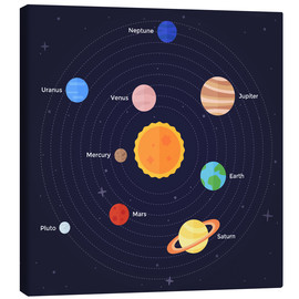 Stampa su tela  The Solar System - Kidz Collection
