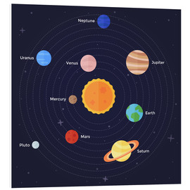 Forex  The Solar System - Kidz Collection