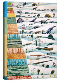 Stampa su tela  Dinosaurs and geological history