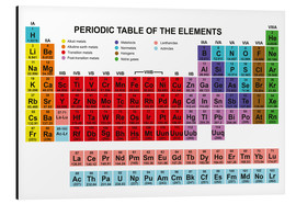 Alluminio Dibond  Periodic table of the elements