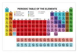 Poster  Periodic table of the elements