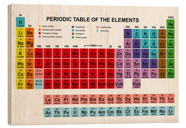Legno  Periodic table of the elements