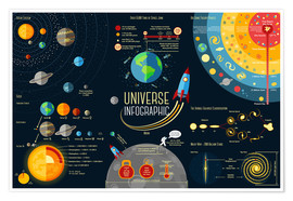 Poster Premium  Universo (inglese) - Kidz Collection