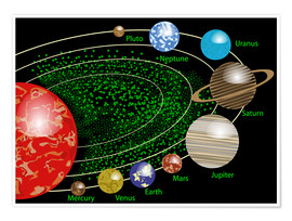 Poster Premium  Solar System with planets - Kidz Collection