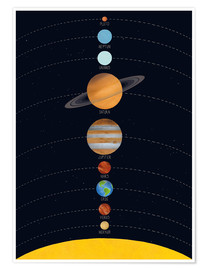 Poster  Solarsystem Poster - coico