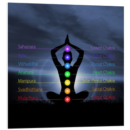 Forex  Chakras with silhouette
