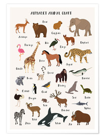 Poster Premium  Impara l'ABC (inglese) - Kidz Collection